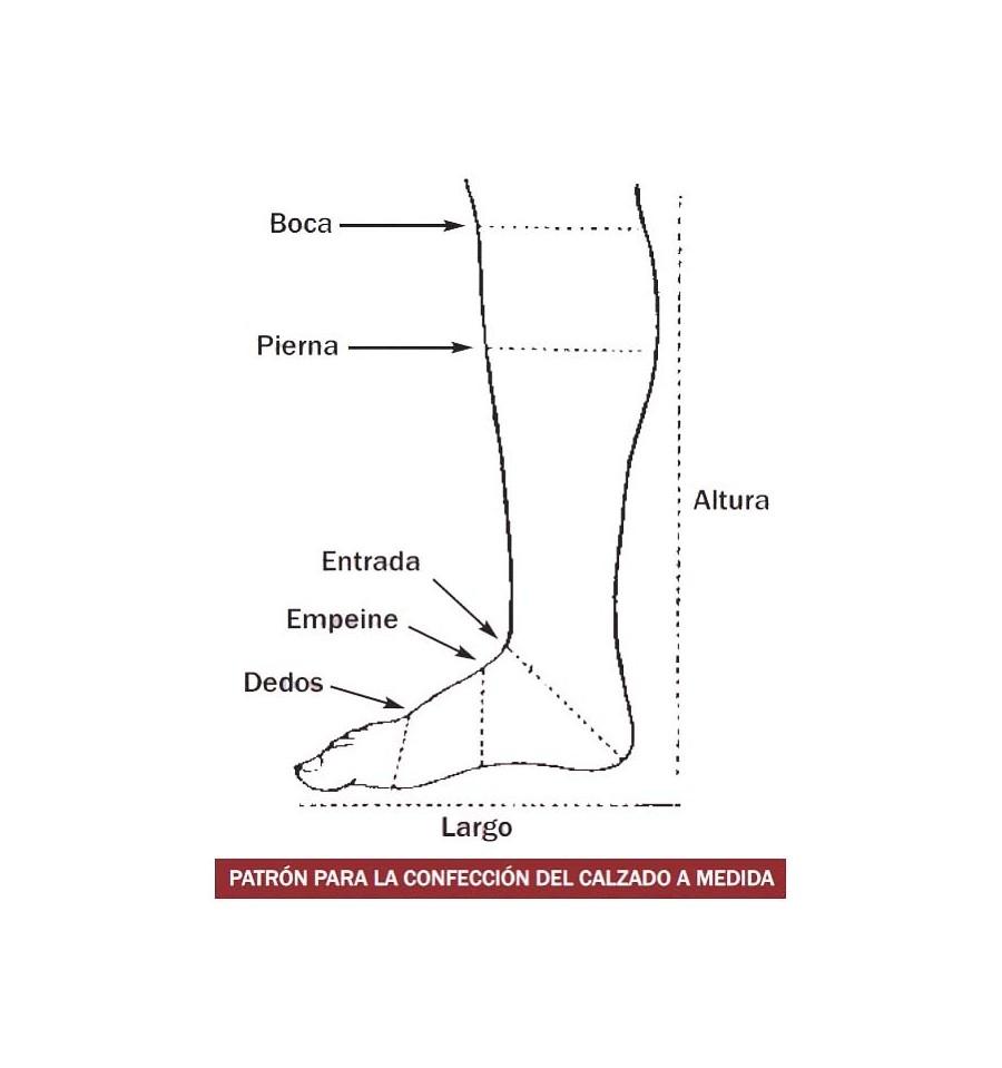 Medidas a facilitar para la realización de botos camperos